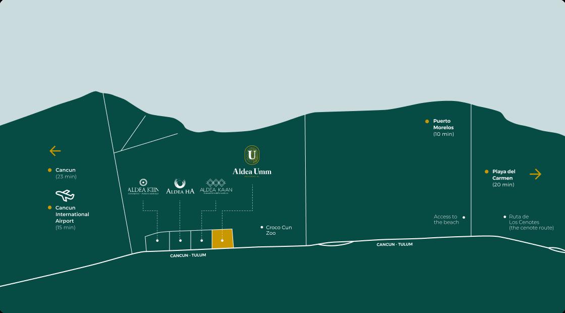 Aldea Umm - Mapa